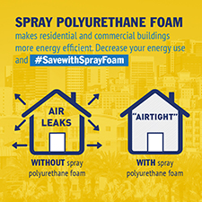 Decrease your energy use and #SavewithSprayFoam.
